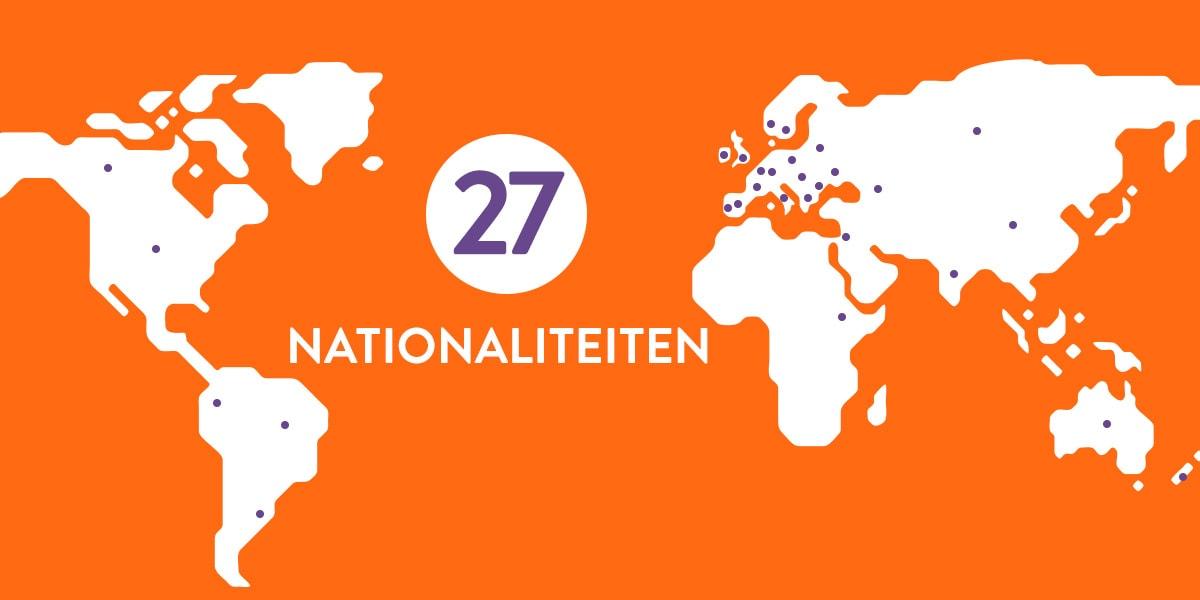 gefeliciteerd met je verjaardag in alle talen Gefeliciteerd! Ken jij alle talen? | albelli gefeliciteerd met je verjaardag in alle talen